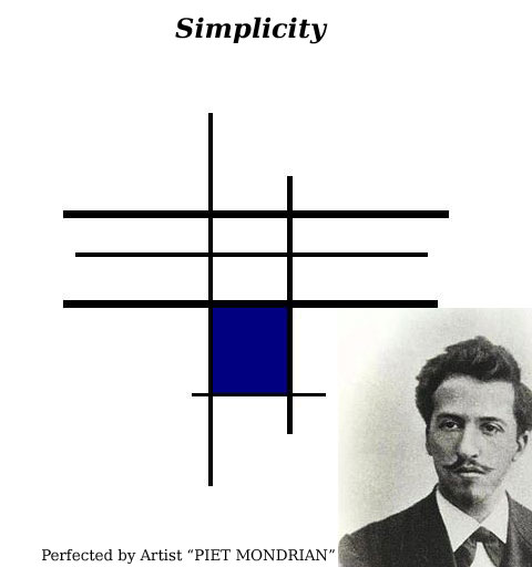Mondrian the Artist
